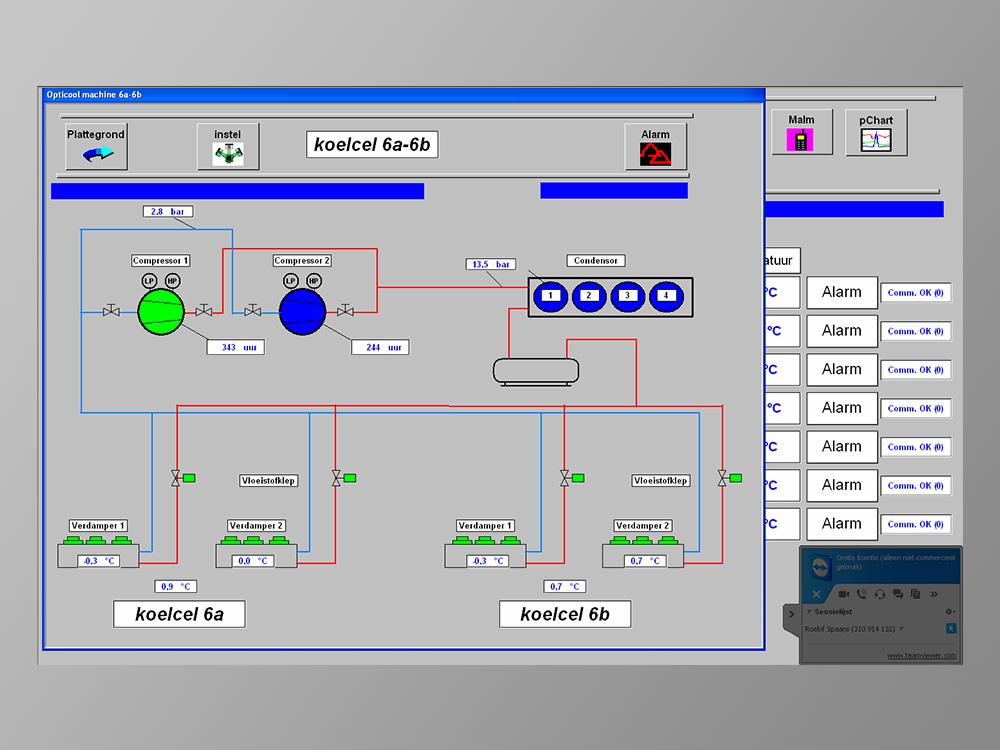 Unitherm koeltechniek producten besturingen